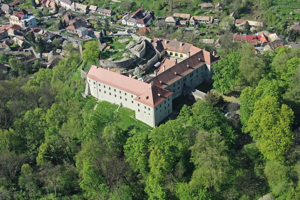 Kvíz - Poznáte Slovenské národné múzeum?